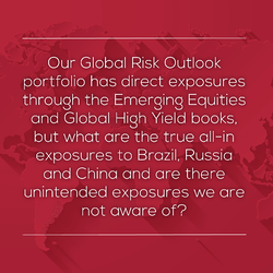 GRO - Country Risk quote