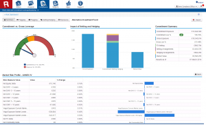 StatPro Revolution's Risk and commitment leverage portfolio analysis for AIFMD and UCITS