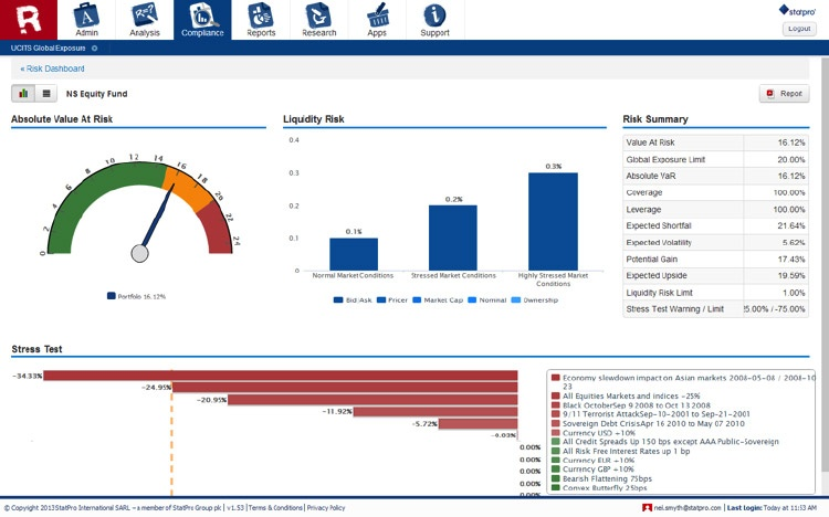 global exposure liquidity risk detail dashboard